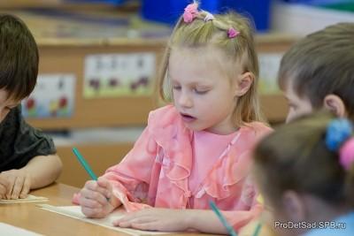 Тест Керна - Ирасека: готовность к школе