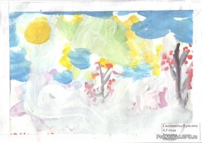 Рисование в детском саду, планирование