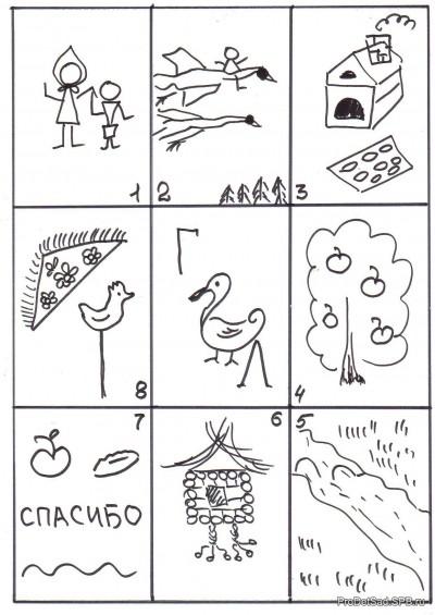 Гуси - лебеди сказка в мнемотаблице