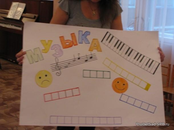плакат о музыке