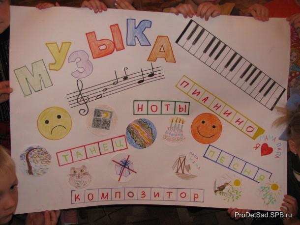 плакат про музыку и настроение