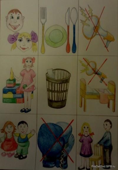 Мнемотаблица - правила поведения в детском саду в условиях ФГТ