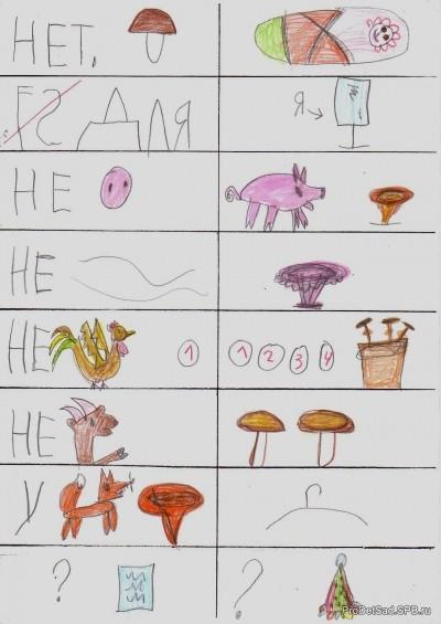 Мнемотехника - стихотворение про название грибов